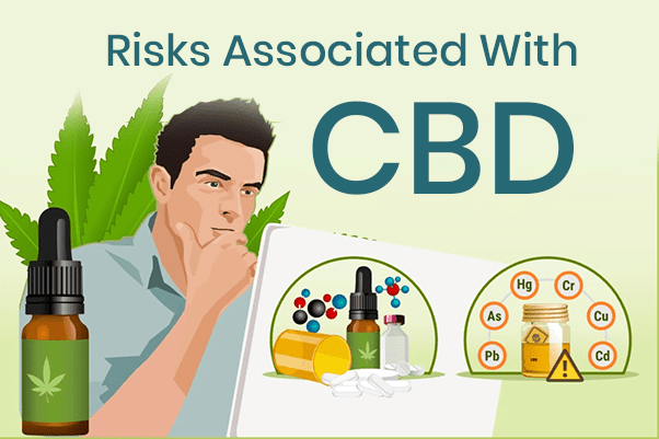 Risks Associated With CBD
